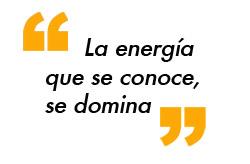 Frase Motivacional Sobre El Ahorro De Energía Iluminación